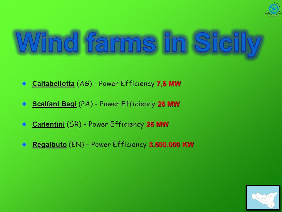 7,5 MW Caltabellotta (AG) – Power Efficiency 7,5 MW 26 MW Scalfani Bagi (PA) – Power Efficiency 26 MW 25 MW Carlentini (SR) – Power Efficiency 25 MW 3