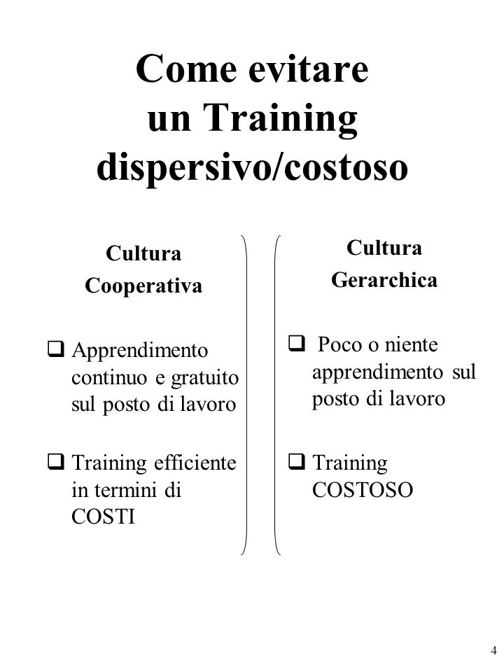 4 Come evitare un Training dispersivo/costoso Cultura Cooperativa Apprendimento continuo e gratuito sul posto di lavoro Training efficiente in termini