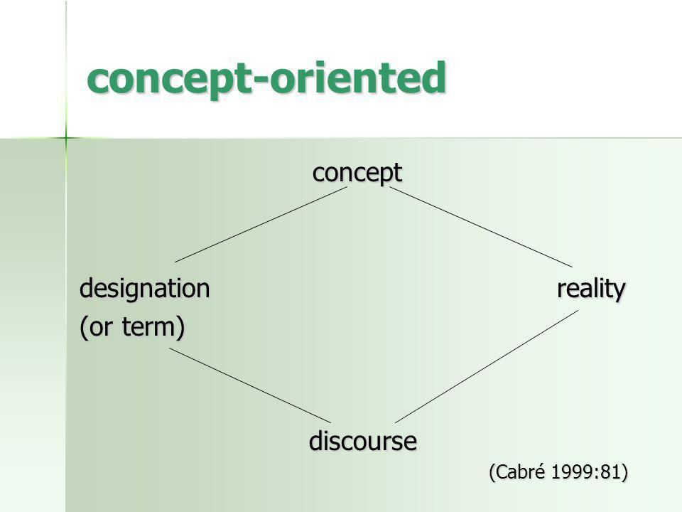 concept-oriented concept concept designation reality (or term) discourse discourse (Cabré 1999:81)