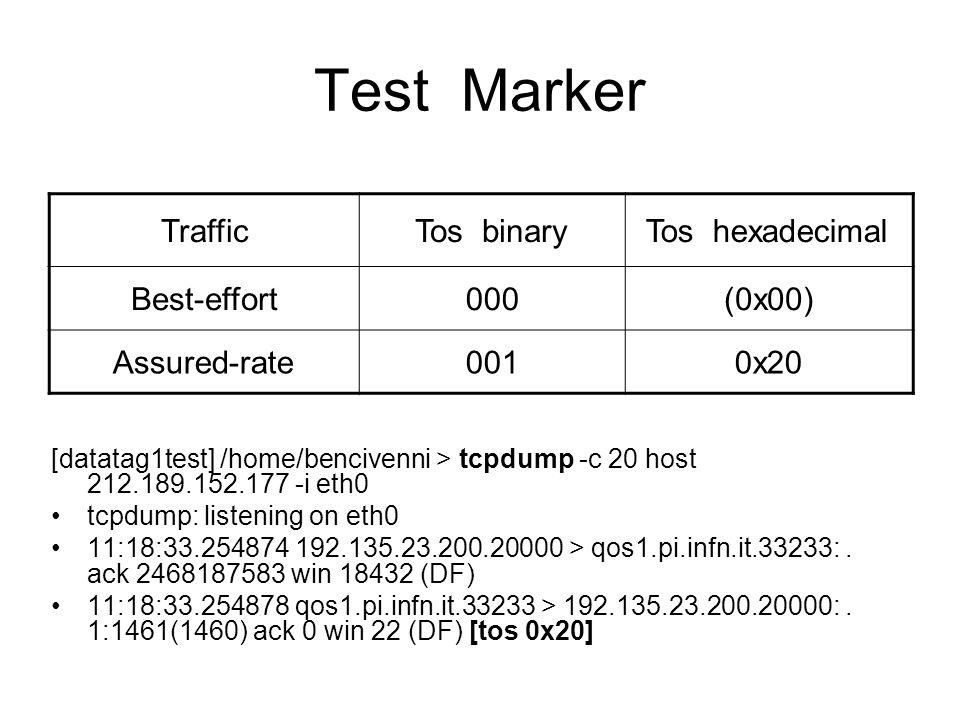 Test Marker TrafficTos binaryTos hexadecimal Best-effort000(0x00) Assured-rate0010x20 [datatag1test] /home/bencivenni > tcpdump -c 20 host 212.189.152
