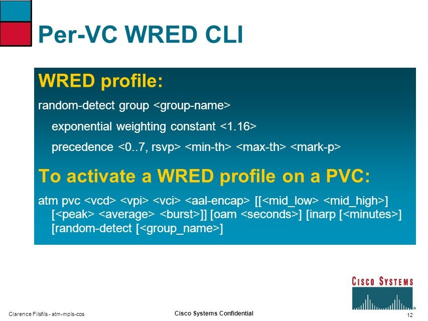 12 Cisco Systems Confidential Clarence Filsfils - atm-mpls-cos Per-VC WRED CLI WRED profile: random-detect group exponential weighting constant preced