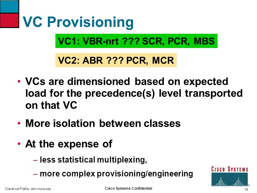 19 Cisco Systems Confidential Clarence Filsfils - atm-mpls-cos VC Provisioning VCs are dimensioned based on expected load for the precedence(s) level