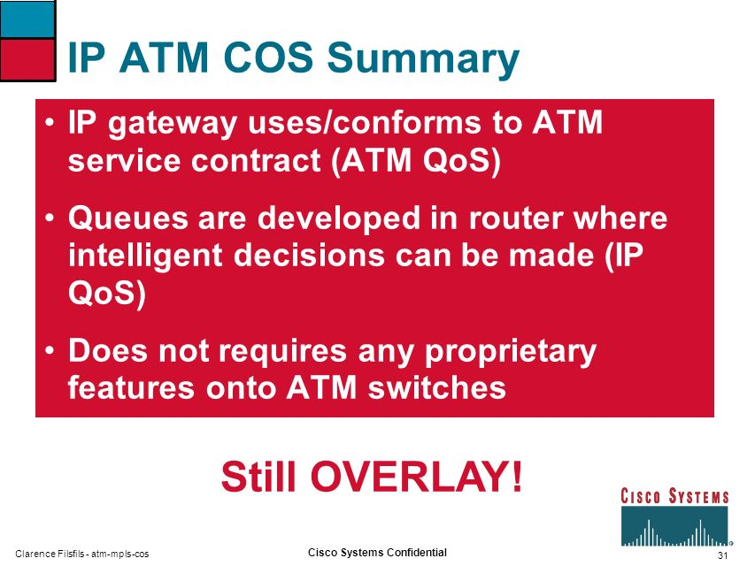 31 Cisco Systems Confidential Clarence Filsfils - atm-mpls-cos IP ATM COS Summary IP gateway uses/conforms to ATM service contract (ATM QoS) Queues ar