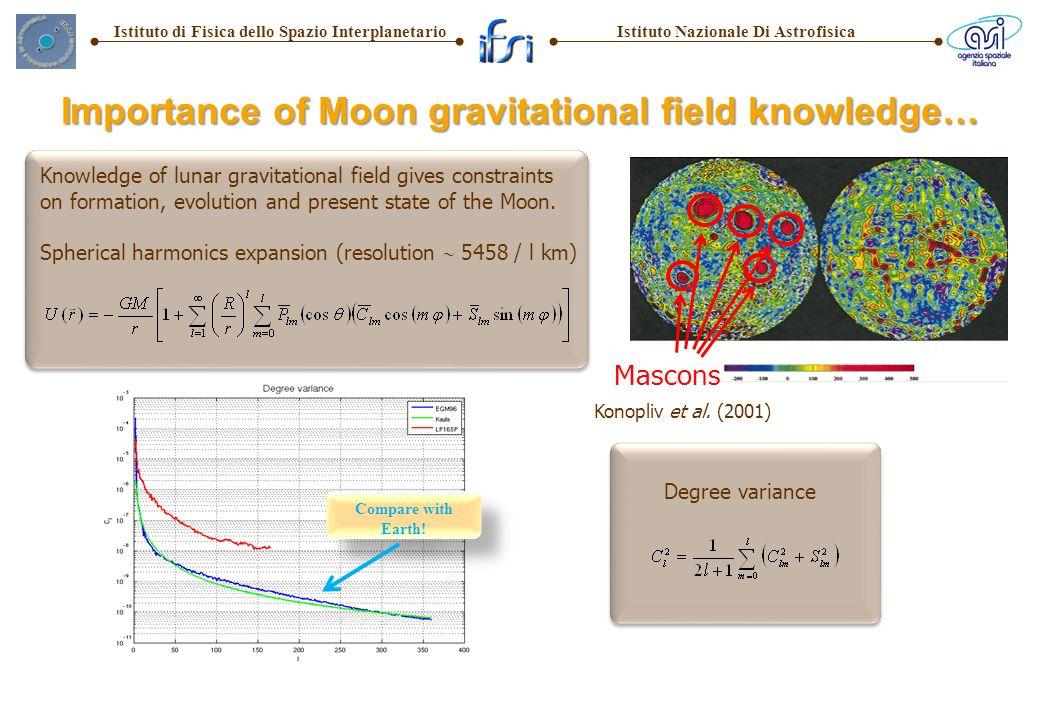 Istituto Nazionale Di AstrofisicaIstituto di Fisica dello Spazio Interplanetario Importance of Moon gravitational field knowledge… Knowledge of lunar