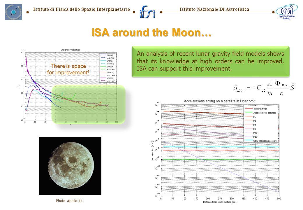 Istituto Nazionale Di AstrofisicaIstituto di Fisica dello Spazio Interplanetario ISA around the Moon… There is space for improvement.