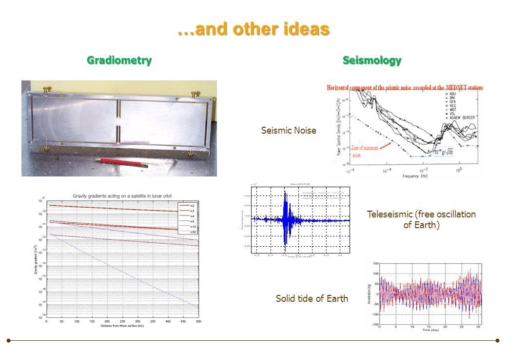 …and other ideas Seismic Noise Teleseismic (free oscillation of Earth) Solid tide of Earth GradiometrySeismology