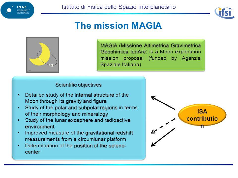 Istituto di Fisica dello Spazio Interplanetario The mission MAGIA MAGIAMissione Altimetrica Gravimetrica Geochimica lunAre MAGIA (Missione Altimetrica