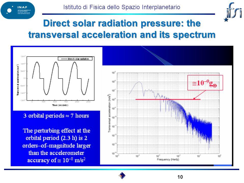 Istituto di Fisica dello Spazio Interplanetario Direct solar radiation pressure: the transversal acceleration and its spectrum 10
