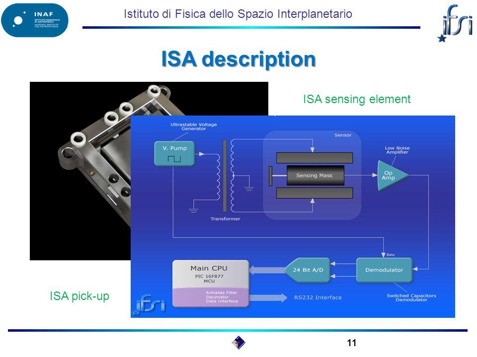 Istituto di Fisica dello Spazio Interplanetario ISA description 11 ISA sensing element ISA pick-up