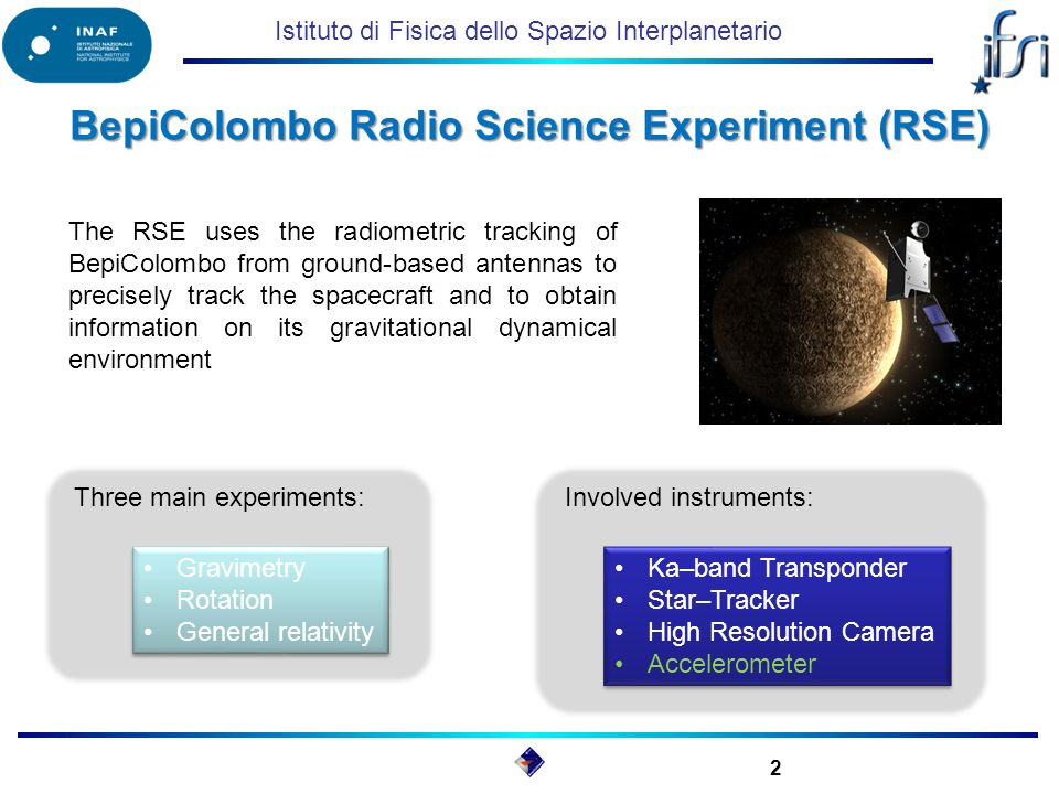 Istituto di Fisica dello Spazio Interplanetario BepiColombo Radio Science Experiment (RSE) 2 The RSE uses the radiometric tracking of BepiColombo from ground-based antennas to precisely track the spacecraft and to obtain information on its gravitational dynamical environment Gravimetry Rotation General relativity Gravimetry Rotation General relativity Three main experiments:Involved instruments: Ka–band Transponder Star–Tracker High Resolution Camera Accelerometer Ka–band Transponder Star–Tracker High Resolution Camera Accelerometer