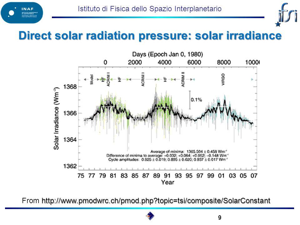 Istituto di Fisica dello Spazio Interplanetario Direct solar radiation pressure: solar irradiance 9 http://www.pmodwrc.ch/pmod.php topic=tsi/composite/SolarConstant From http://www.pmodwrc.ch/pmod.php topic=tsi/composite/SolarConstant