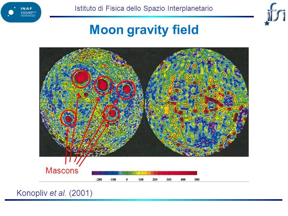 Istituto di Fisica dello Spazio Interplanetario Moon gravity field Konopliv et al. (2001) Mascons