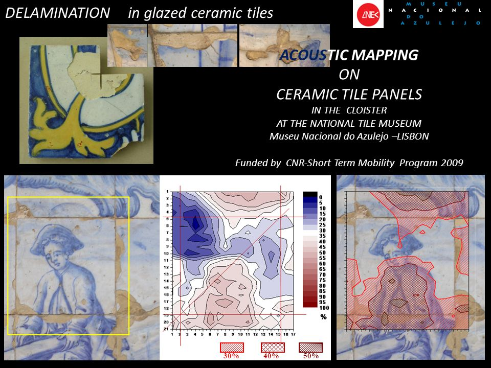 30%40%50% DELAMINATIONin glazed ceramic tiles ACOUSTIC MAPPING ON CERAMIC TILE PANELS IN THE CLOISTER AT THE NATIONAL TILE MUSEUM Museu Nacional do Az