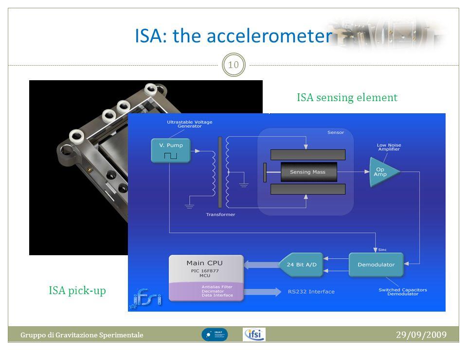 ISA: the accelerometer 29/09/2009 Gruppo di Gravitazione Sperimentale 10 ISA sensing element ISA pick-up