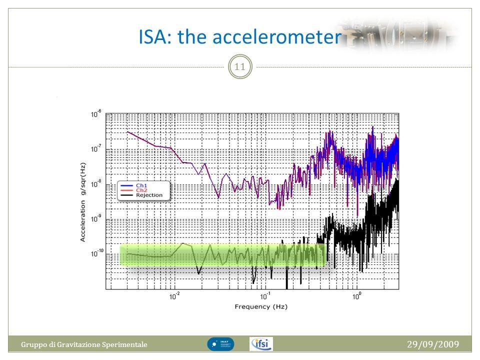 ISA: the accelerometer 29/09/2009 Gruppo di Gravitazione Sperimentale 11
