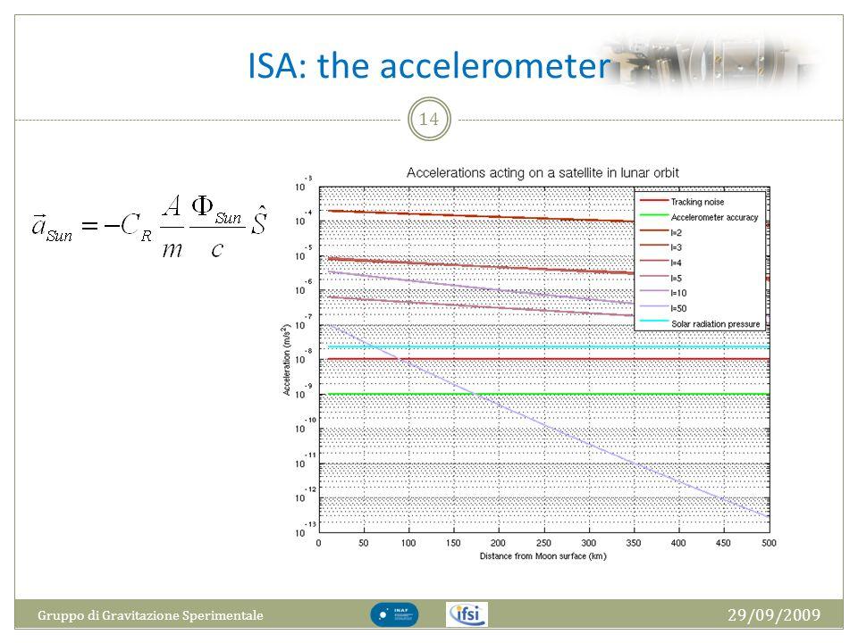 ISA: the accelerometer 29/09/2009 Gruppo di Gravitazione Sperimentale 14