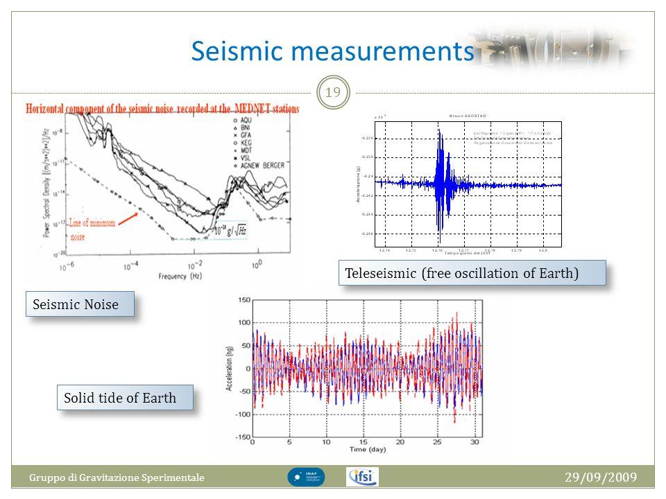 Seismic measurements 29/09/2009 Gruppo di Gravitazione Sperimentale 19 Solid tide of Earth Teleseismic (free oscillation of Earth) Seismic Noise