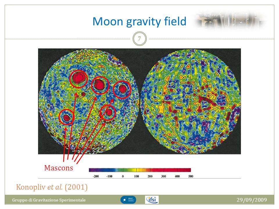 Moon gravity field 29/09/2009 Gruppo di Gravitazione Sperimentale 7 Konopliv et al. (2001) Mascons