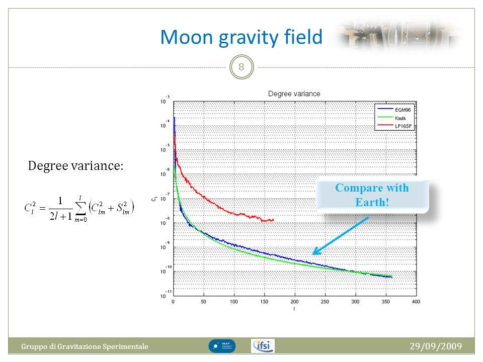 Moon gravity field 29/09/2009 Gruppo di Gravitazione Sperimentale 8 Compare with Earth! Degree variance: