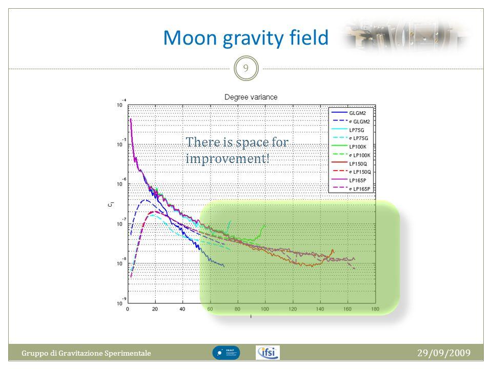 Moon gravity field 29/09/2009 Gruppo di Gravitazione Sperimentale 9 There is space for improvement!