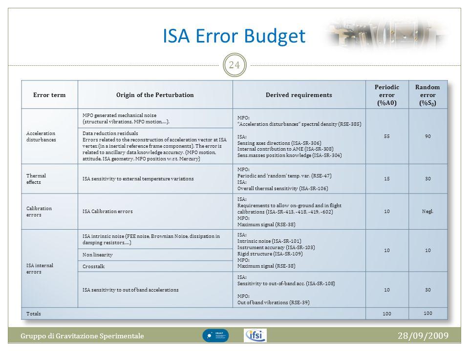 ISA Error Budget 28/09/2009 Gruppo di Gravitazione Sperimentale 24