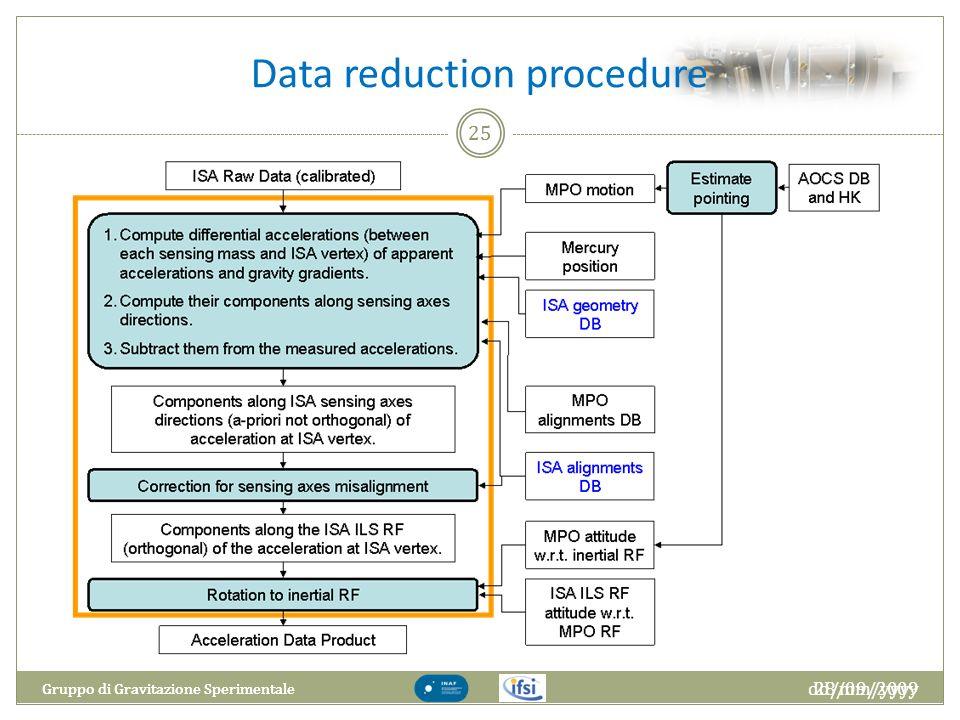 Data reduction procedure dd/mm/yyyy Gruppo di Gravitazione Sperimentale 25 28/09/2009 25 Gruppo di Gravitazione Sperimentale