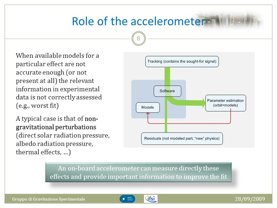 Role of the accelerometer 28/09/2009 Gruppo di Gravitazione Sperimentale 8 When available models for a particular effect are not accurate enough (or not present at all) the relevant information in experimental data is not correctly assessed (e.g., worst fit) non- gravitational perturbations A typical case is that of non- gravitational perturbations (direct solar radiation pressure, albedo radiation pressure, thermal effects, …) An on-board accelerometer can measure directly these effects and provide important information to improve the fit