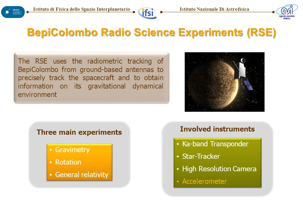 Istituto Nazionale Di AstrofisicaIstituto di Fisica dello Spazio Interplanetario BepiColombo Radio Science Experiments (RSE) The RSE uses the radiometric tracking of BepiColombo from ground-based antennas to precisely track the spacecraft and to obtain information on its gravitational dynamical environment Three main experiments Gravimetry Rotation General relativity Gravimetry Rotation General relativity Involved instruments Ka-band Transponder Star-Tracker High Resolution Camera Accelerometer Ka-band Transponder Star-Tracker High Resolution Camera Accelerometer