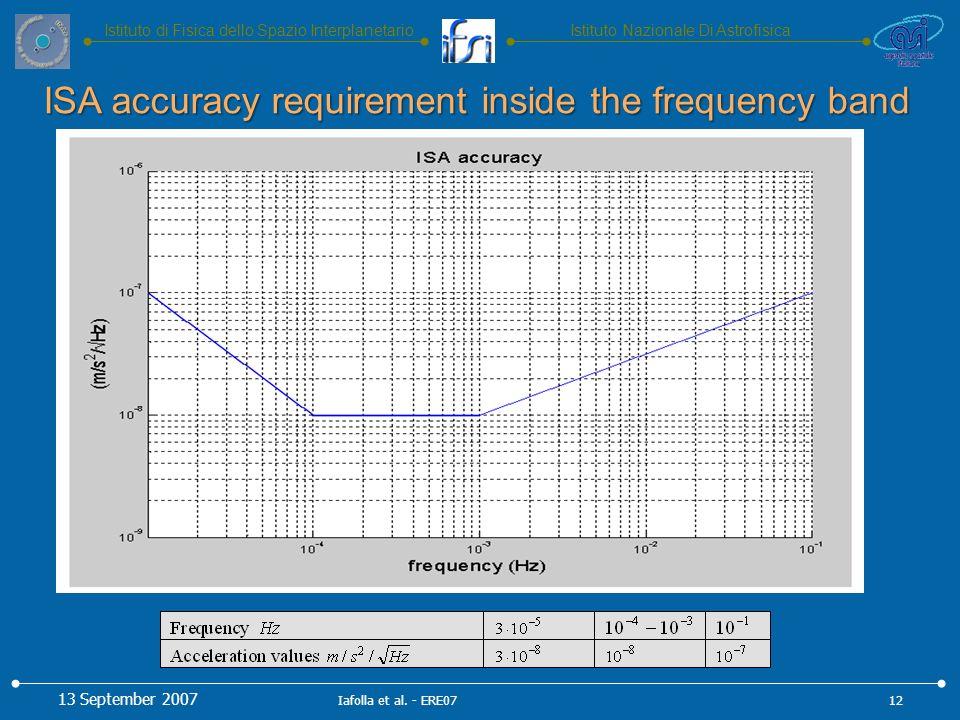 Istituto Nazionale Di AstrofisicaIstituto di Fisica dello Spazio Interplanetario ISA accuracy requirement inside the frequency band 13 September 2007 12Iafolla et al.