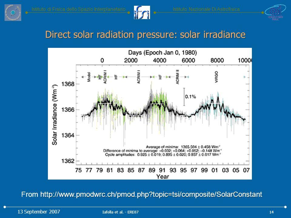 Istituto Nazionale Di AstrofisicaIstituto di Fisica dello Spazio Interplanetario Direct solar radiation pressure: solar irradiance 13 September 2007 14Iafolla et al.
