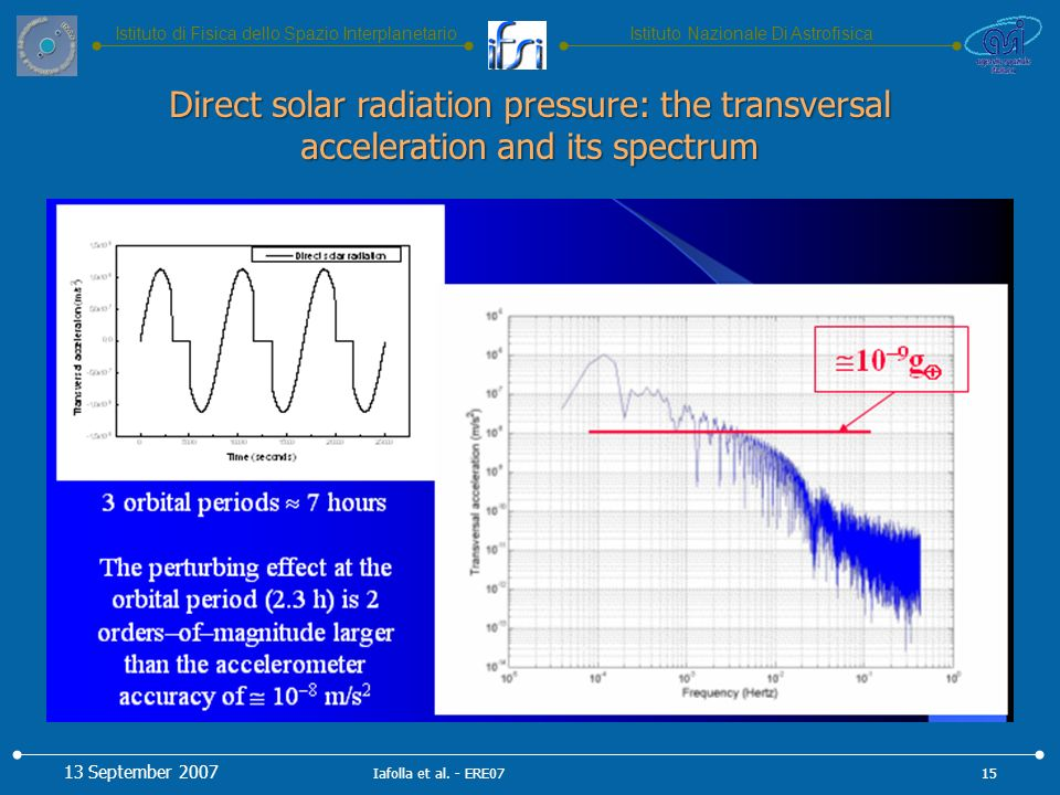 Istituto Nazionale Di AstrofisicaIstituto di Fisica dello Spazio Interplanetario Direct solar radiation pressure: the transversal acceleration and its