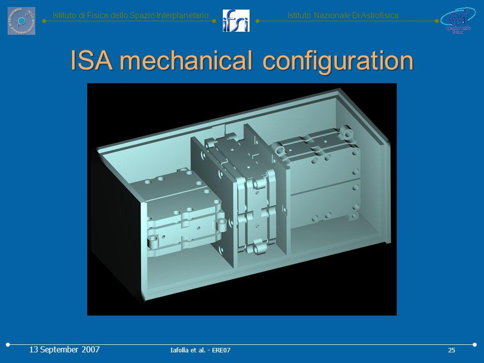 Istituto Nazionale Di AstrofisicaIstituto di Fisica dello Spazio Interplanetario ISA mechanical configuration 13 September 2007 25Iafolla et al.