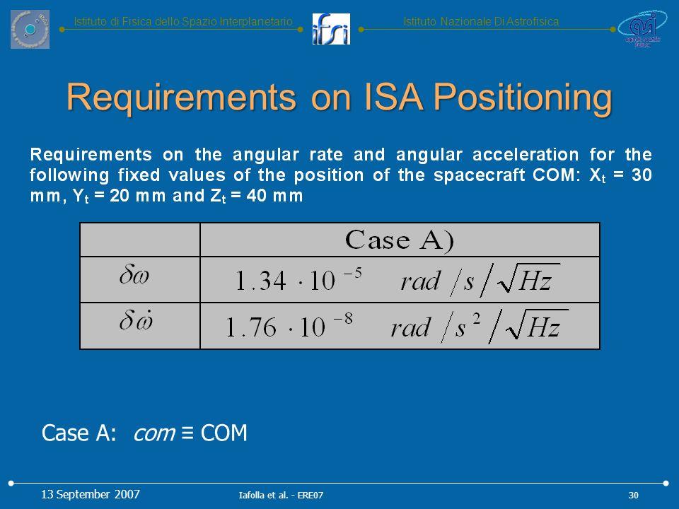 Istituto Nazionale Di AstrofisicaIstituto di Fisica dello Spazio Interplanetario Case A: com COM 13 September 2007 30Iafolla et al.