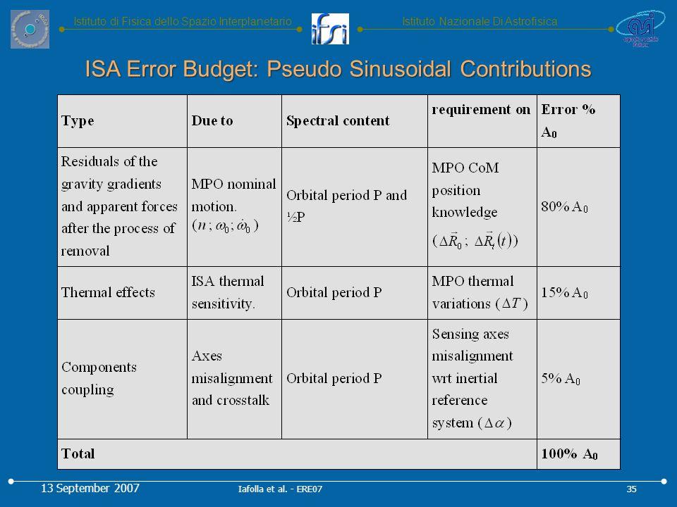 Istituto Nazionale Di AstrofisicaIstituto di Fisica dello Spazio Interplanetario ISA Error Budget: Pseudo Sinusoidal Contributions 13 September 2007 35Iafolla et al.