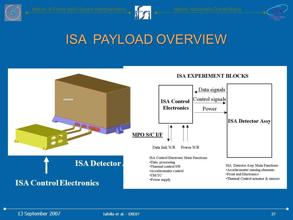 Istituto Nazionale Di AstrofisicaIstituto di Fisica dello Spazio Interplanetario ISA Control Electronics ISA Detector Assy ISA PAYLOAD OVERVIEW 13 September 2007 37Iafolla et al.