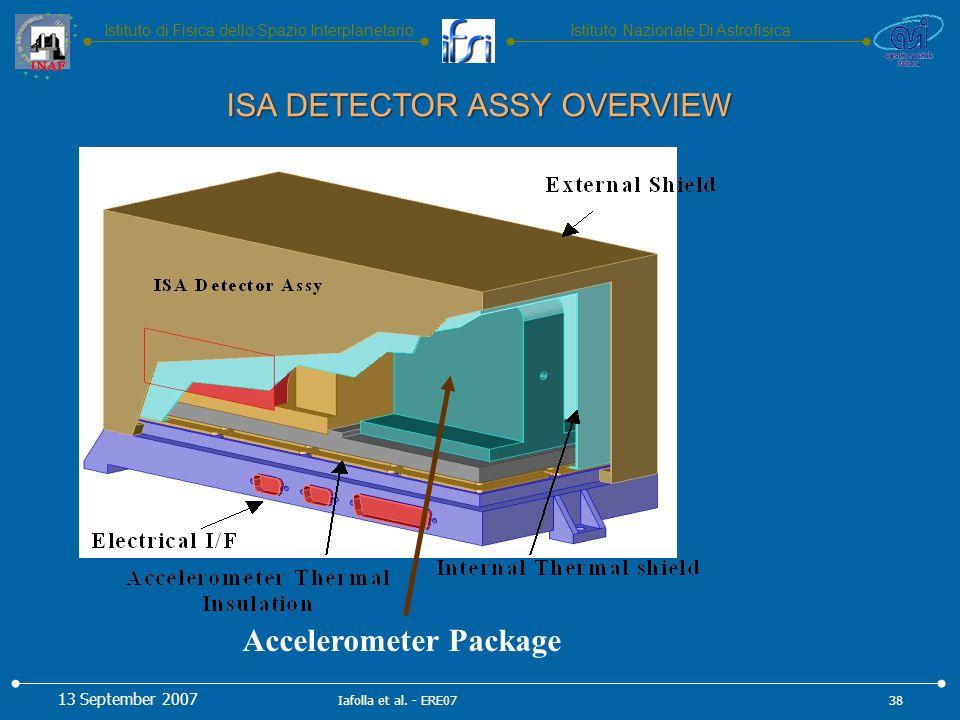 Istituto Nazionale Di AstrofisicaIstituto di Fisica dello Spazio Interplanetario ISA DETECTOR ASSY OVERVIEW Accelerometer Package 13 September 2007 38Iafolla et al.