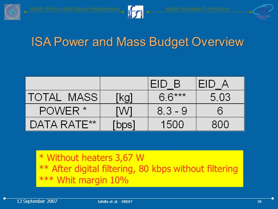 Istituto Nazionale Di AstrofisicaIstituto di Fisica dello Spazio Interplanetario ISA Power and Mass Budget Overview * Without heaters 3,67 W ** After digital filtering, 80 kbps without filtering *** Whit margin 10% 13 September 2007 39Iafolla et al.