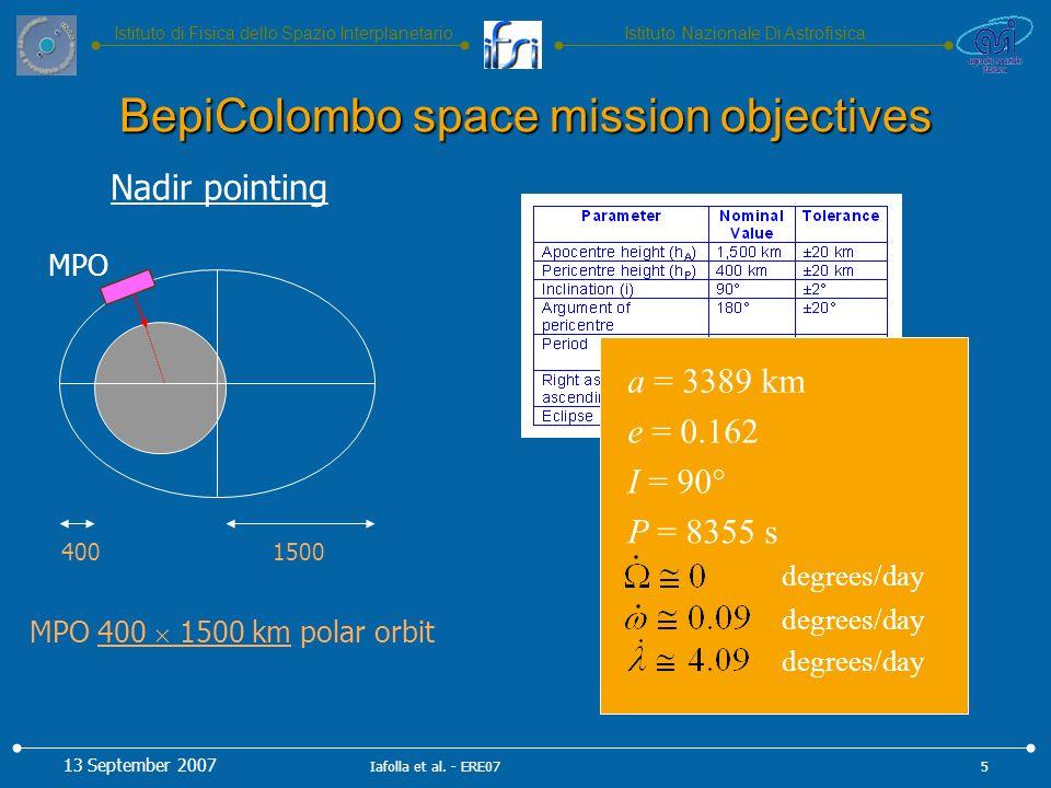 Istituto Nazionale Di AstrofisicaIstituto di Fisica dello Spazio Interplanetario 4001500 MPO MPO 400 1500 km polar orbit Nadir pointing BepiColombo space mission objectives 13 September 2007 5Iafolla et al.