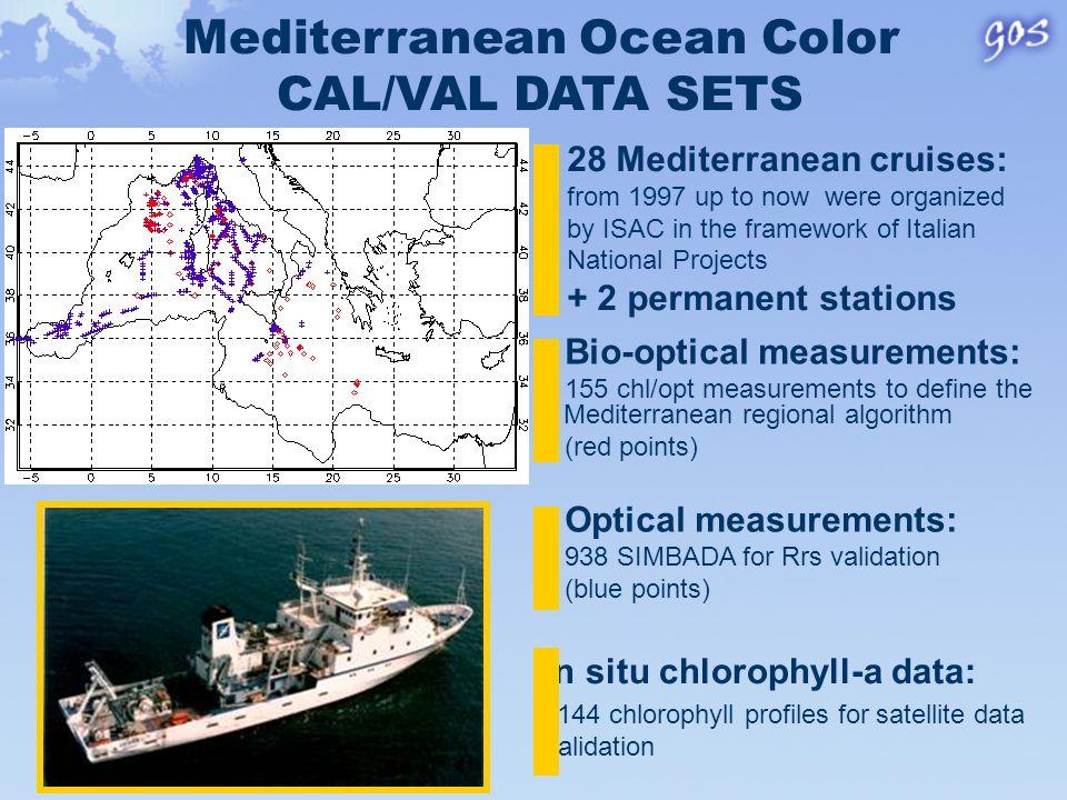 SeaWiFS OC bio-optical algorithm MedOC4 bio-optical algorithm Chlorophyll a [mg m -3 ] 0.010.1110 10 1 Maximum Band Ratio
