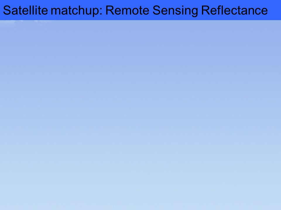 Satellite matchup: Remote Sensing Reflectance