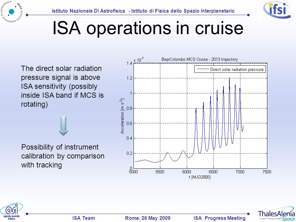 Istituto Nazionale Di Astrofisica - Istituto di Fisica dello Spazio Interplanetario ISA TeamISA Progress MeetingRome, 26 May 2009 ISA operations in cruise The direct solar radiation pressure signal is above ISA sensitivity (possibly inside ISA band if MCS is rotating) Possibility of instrument calibration by comparison with tracking