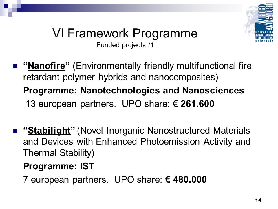 14 VI Framework Programme Funded projects /1 Nanofire (Environmentally friendly multifunctional fire retardant polymer hybrids and nanocomposites) Pro