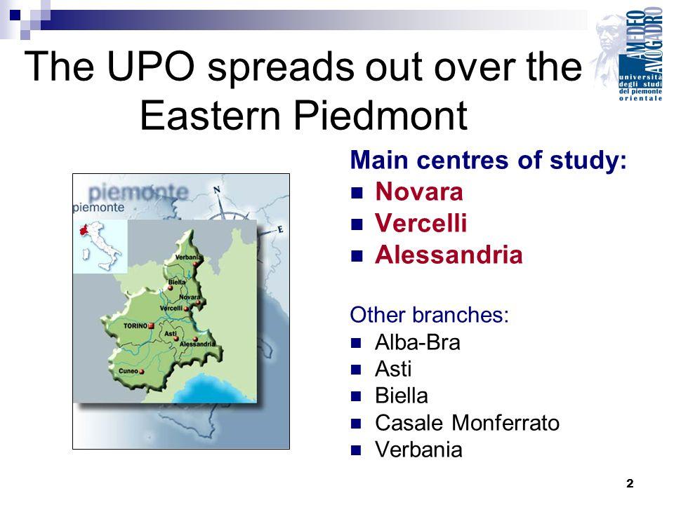 2 Main centres of study: Novara Vercelli Alessandria Other branches: Alba-Bra Asti Biella Casale Monferrato Verbania The UPO spreads out over the Eastern Piedmont