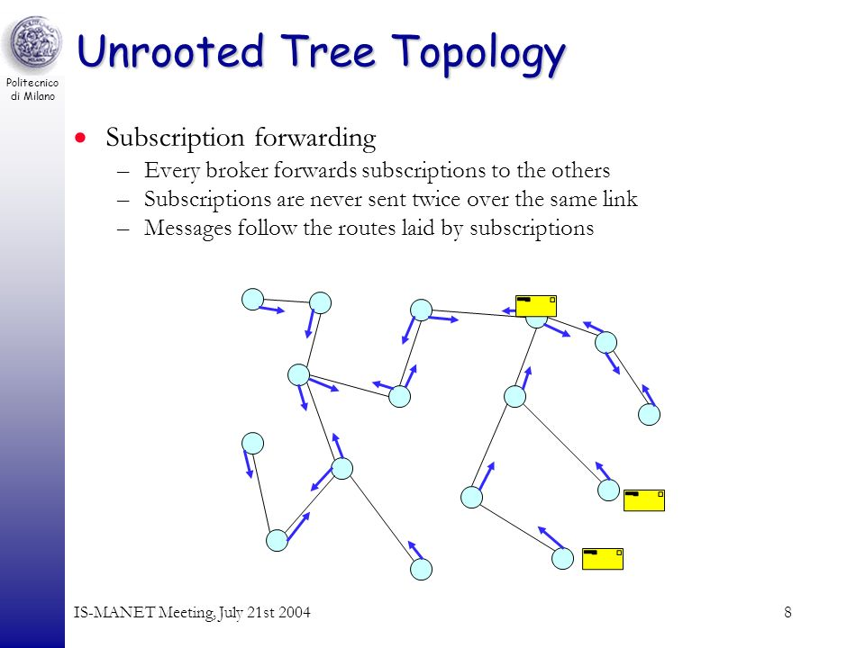 Politecnico di Milano IS-MANET Meeting, July 21st 20048 Unrooted Tree Topology Subscription forwarding –Every broker forwards subscriptions to the others –Subscriptions are never sent twice over the same link –Messages follow the routes laid by subscriptions