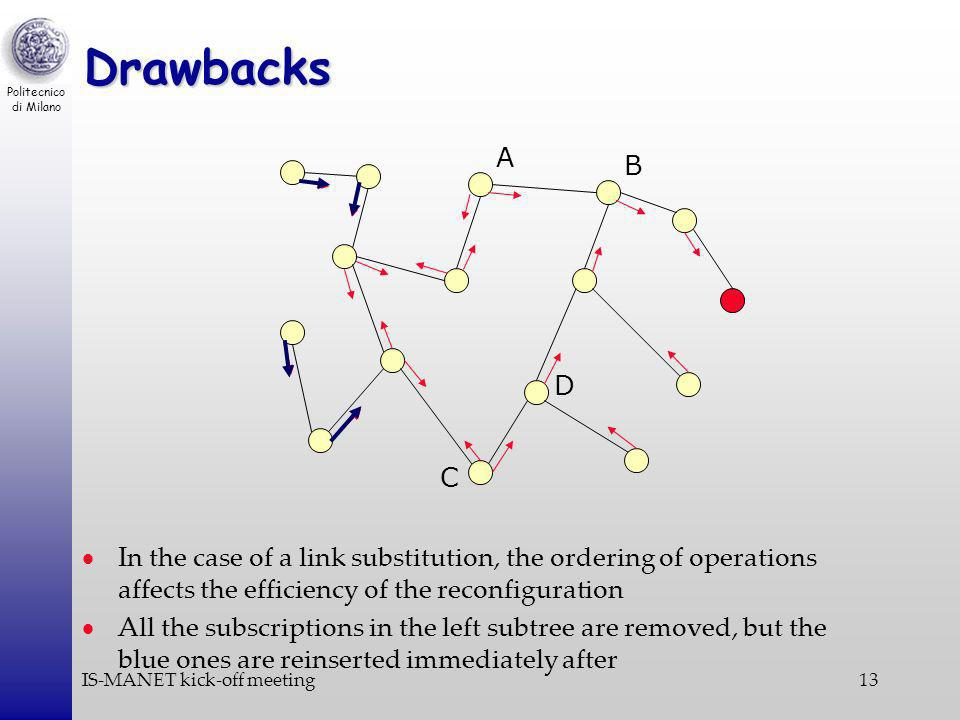 Politecnico di Milano IS-MANET kick-off meeting13 Drawbacks In the case of a link substitution, the ordering of operations affects the efficiency of the reconfiguration All the subscriptions in the left subtree are removed, but the blue ones are reinserted immediately after A B C D