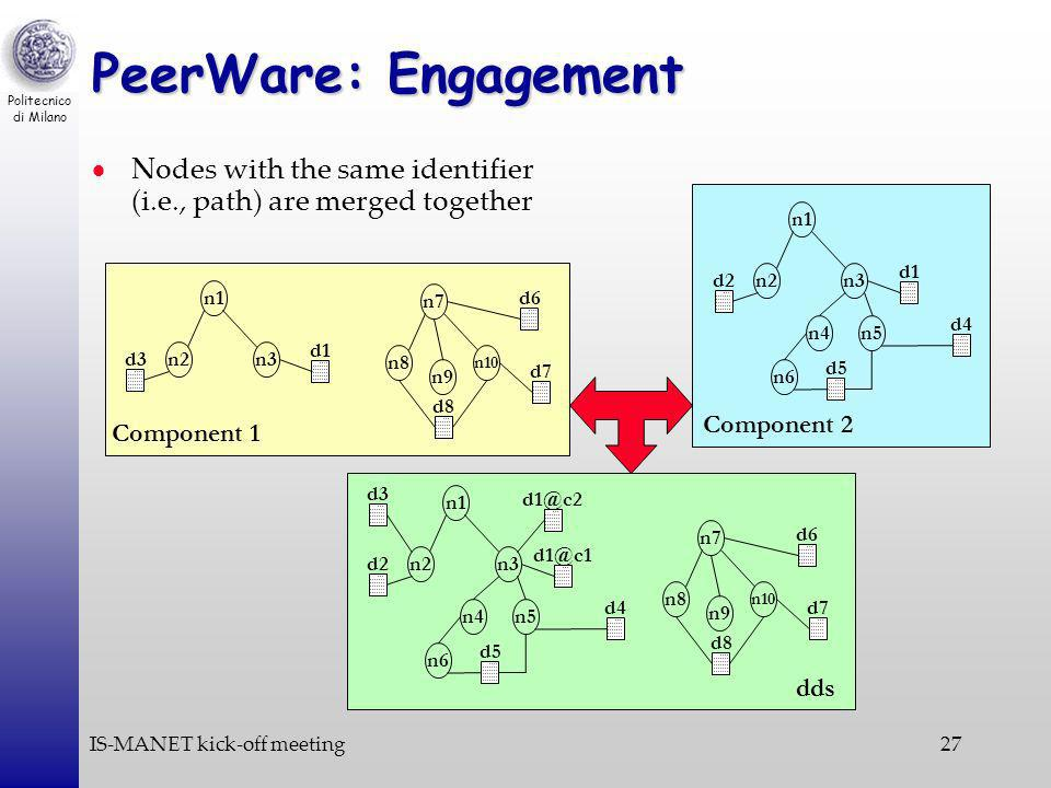 Politecnico di Milano IS-MANET kick-off meeting27 PeerWare: Engagement Nodes with the same identifier (i.e., path) are merged together n1 n2n3 d1 d3 n7 n8 n10 d7 d8 n9 d6 Component 1 n1 n2n3 d1 d2 n4n5 n6 d5 d4 Component 2 n7 n8 n10 d7 d8 n9 d6 n1 n2n3 d1@c1 d2 n4n5 n6 d5 d4 d3 d1@c2 dds