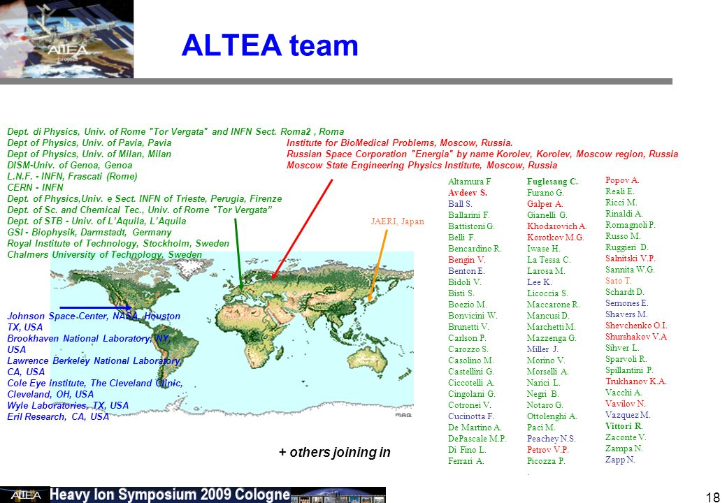 February 24 2006 18 ALTEA team Altamura F Avdeev S.