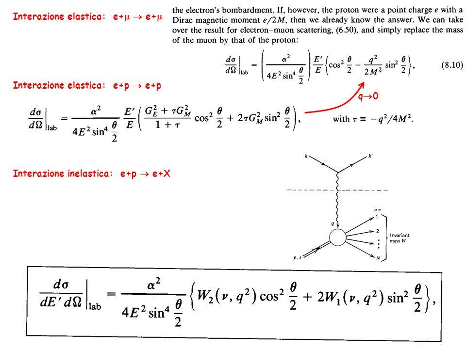 Interazione elastica: e+p e+p Interazione inelastica: e+p e+X Interazione elastica: e+ e+ q 0
