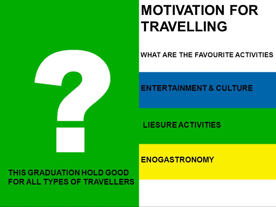 ©Proprietà testi e immagini riservata V4A – Village for all MOTIVATION FOR TRAVELLING WHAT ARE THE FAVOURITE ACTIVITIES ENTERTAINMENT & CULTURE LIESURE ACTIVITIES ENOGASTRONOMY THIS GRADUATION HOLD GOOD FOR ALL TYPES OF TRAVELLERS