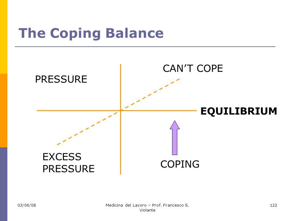 03/06/08Medicina del Lavoro – Prof. Francesco S. Violante 122 The Coping Balance PRESSURE CANT COPE EXCESS PRESSURE COPING EQUILIBRIUM